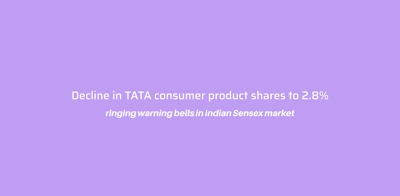 Decline in TATA consumer product shares to 2.8%